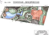 Фрагмент работ выпускников курса ландшафтный дизайн в учебном центре Успех Киев