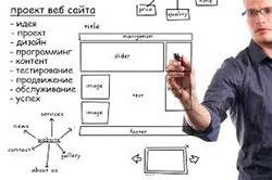 Профессиональные курсы по созданию  веб сайтов от А до Я в Киеве. Учебный центр Успех