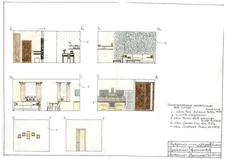 работы студентов курса дизайна интерьера